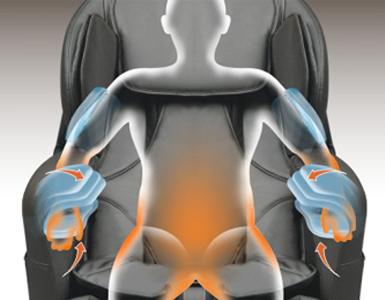 Massaggio Braccia con cuscini d'aria