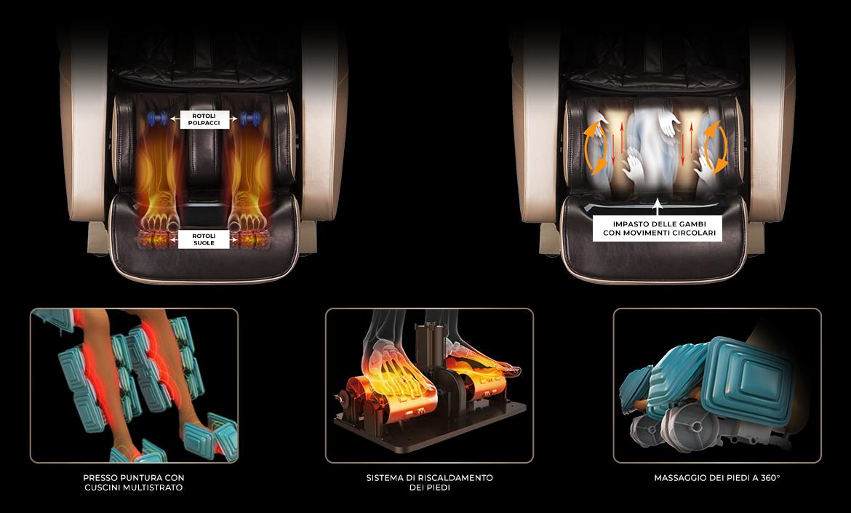masaj-picioarea